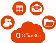 Complte export office 365 to pst